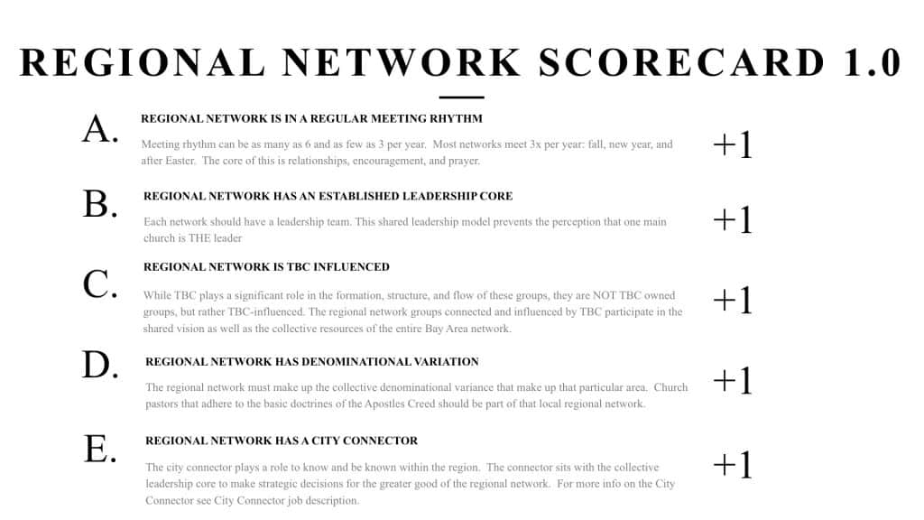 Scorecard 1.0